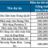 How import taxes to the US increased dramatically to Hoa Phat, Hoa Sen, Nam Kim and steel companies in Vietnam?
